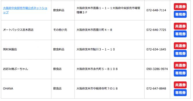 中央市場 茨木 商品券